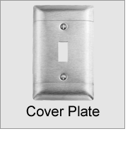 ELE-101 Cover Plate